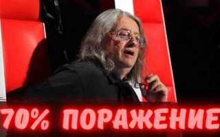 Опасные вести! Градский попал в больницу с поражением 70% легких! Просто ужасно